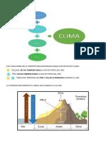 Clima y ambiente aeroterrestre