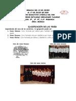 CLASIFICACIÓN DE VOCES