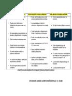 DIFERENCIAS PERONAS NATURALES.docx