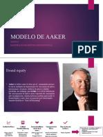 MODELO DE AAKER