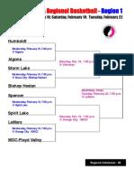 3A Regional Girls Basketball