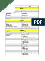 Cheat Sheet H1 nd H1plus