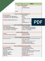 Cheat Sheet H2 nd H2plus.pdf