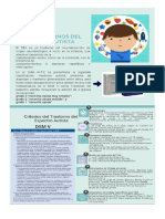 Infografía documento TEA