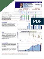 Carmel Highlands Homes Market Action Report Real Estate Sales for Oct 2010