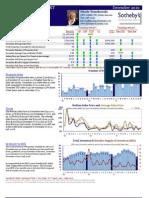 Carmel Valley Homes Market Action Report Real Estates Sales for Dec 2010