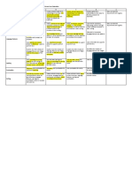 year 6 achievement standard informational text federation