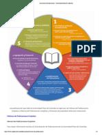 Instructivo de Publicaciones - Universidad Piloto de Colombia.pdf