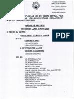 Militants Du Rdpc Convoques a La Commission de Discipline