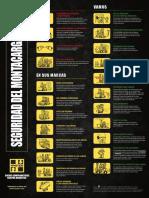 Forklift-Safety-Poster-Spanish