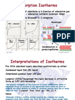 adsorption isotherms