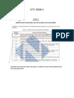 NTC 5698-2 DG18