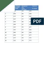 065_URMILA Payment Table