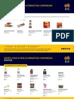 35622_AIS-Nutrition-fact-sheet_PROTEIN-final