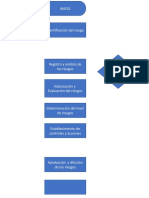 Diagrama ERS.pptx