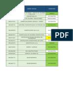 ESQUEMAS DE AUTOPROTECCION SERVICIOS VIGENTES 2020.xlsx