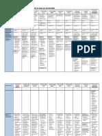 Analiza comparativa fonduri de pensii facultative (Pilon III) 2020_03_25