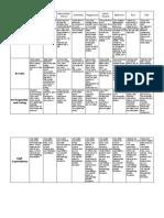 lincoln behavior matrix - covid edition - sheet1