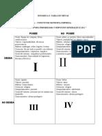 S11.s1 - DINAMICA3_TABLA DE METAS