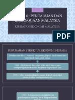 kegiatan-ekonomi-utama4