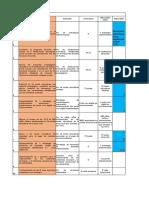 Programas PDT 2020-2023.xlsx