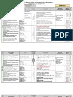 DOSIFICACION INFO PRIM-SECUN FEBRERO-JUNIO 2020