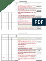 Cronograma de Teóricos. Segundo Cuatrimestre 2020. Psicología del Trabajo - Cátedra I.xlsx