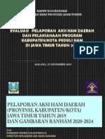 EVALUASI_PELAPORAN_AKSI_HAM_DAERAH_DI_JAWA_TIMUR_TAHUN_2019