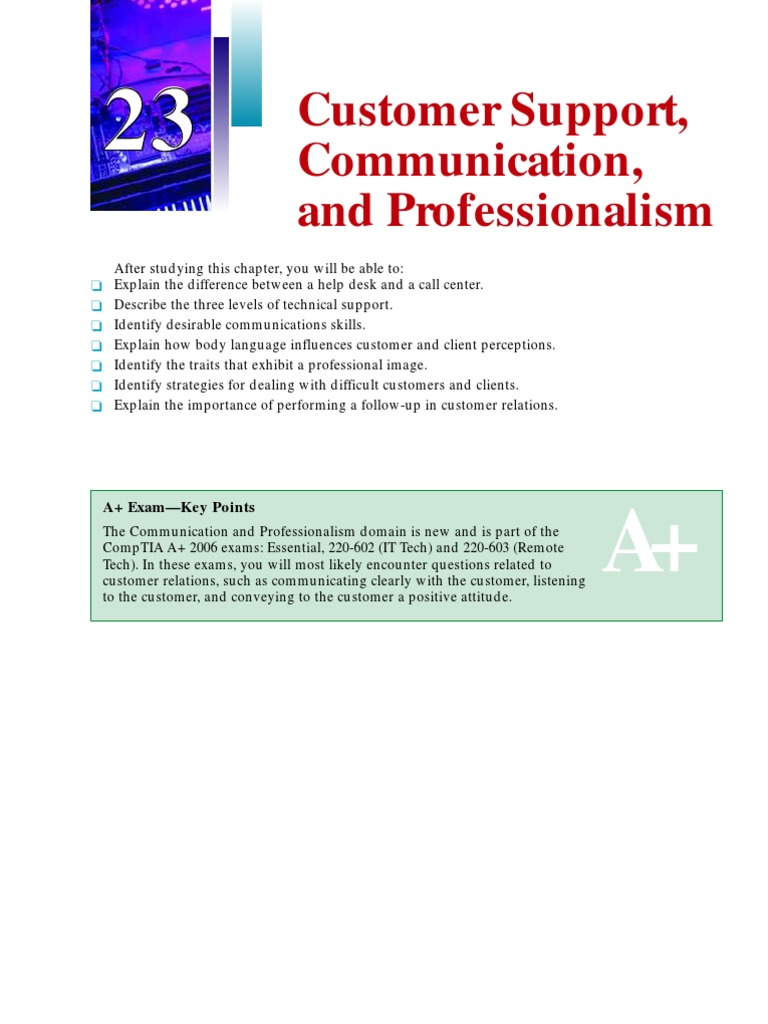 Unprofessional Verbal Communication Technical Support