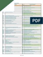 сравнительная таблица плана счетов.xlsx