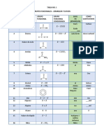 funciones químicas grupos funcionales