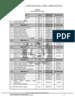 Ley 1281 -20200217- transferencia terrenos COMIBOL - ANEXO.pdf