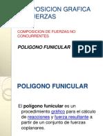 CLASE 3 - COMPOSICION GRAFICA DE ff -M POLIGONO FUNICULAR