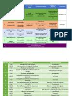 Propuesta de formacion EFTL 2019