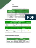 Info adicional MD