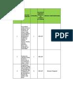 Excel para ordenanza m. contaminacion sonora y visual