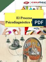 EL PROCESO PSICODIAGNÓSTICO- PARTE II