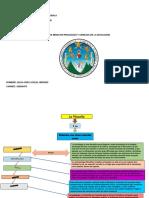 MAPA CONCEPTUAL FILOSOFIA.pdf