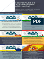 Donation Charity Infographic