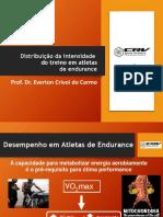 Distribuição da intensidade do treino- congresso virtual