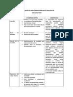 malformacionesenlaorganizacion (1)