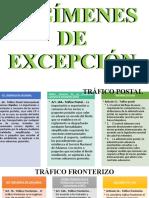 regímenes de excepción.pptx