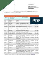 Recomendaciones ITU-T Serie V
