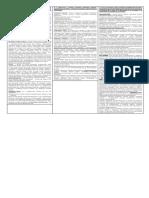 Ответы на экзаменационные вопросы.doc