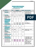 Estimate of materials , lec. no. 4