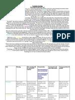 1. Vocabulary Teaching Table.doc