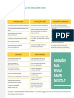 modulo_4_dimensoes_para_pensar_o_papel_da_escola