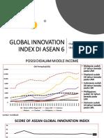 Global Innovation Index di ASEAN 6