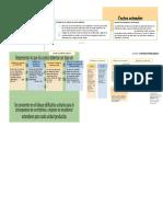 Mapa-Conceptual-Costos-Estandar