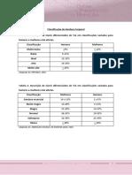 Tabelas_classificacao gordura.pdf